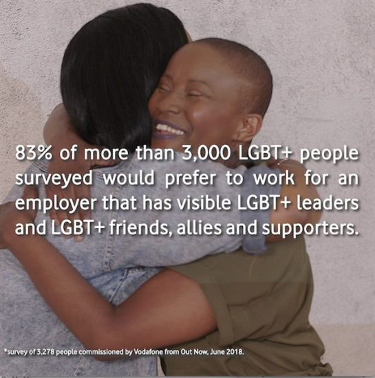 Infographic highlighting that 83% of LGBT+ people surveyed would prefer to work for an employer that has visible LGBT+ leaders, and LGBT+ friends, allies and supporters