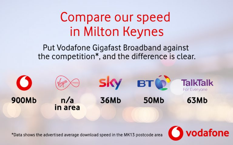 Table showing Vodafone Gigafast Broadband's gigabit speed versus competitors in Milton Keynes