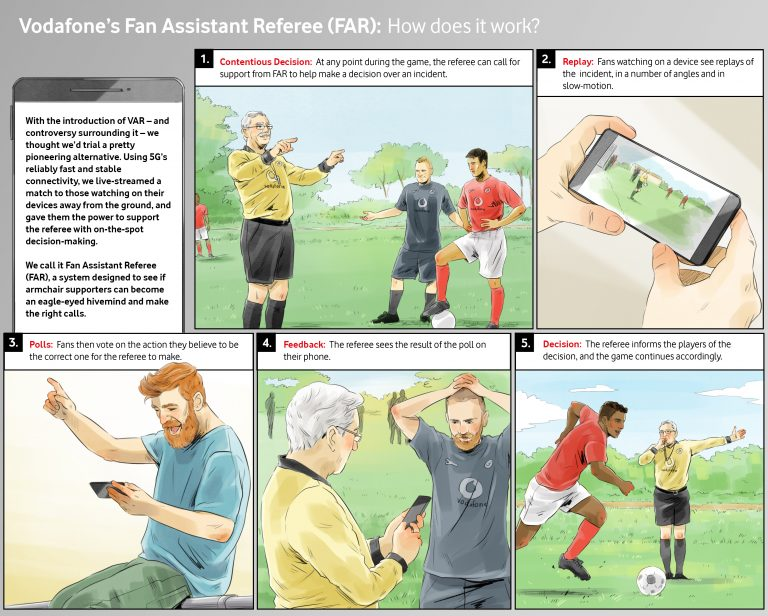 Cartoon showing Fan Assisted Refereeing in action
