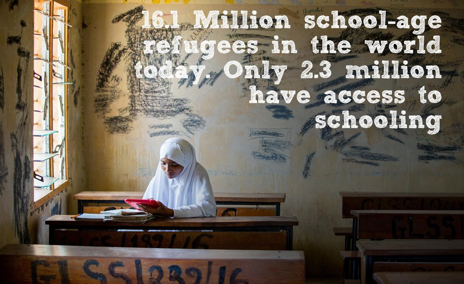 Of the 16.1 million school age refugees across the world, only 2.3 million have access to schooling.