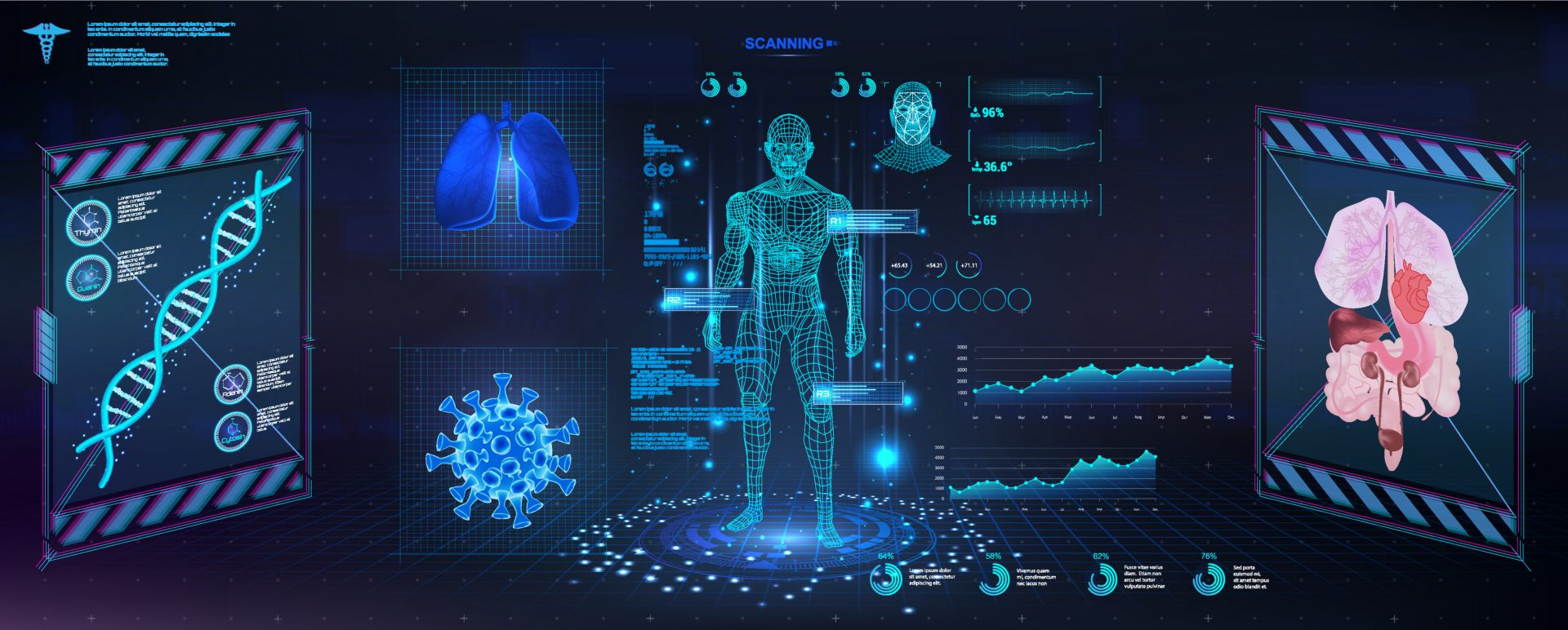 Futuristic examination of the human body
