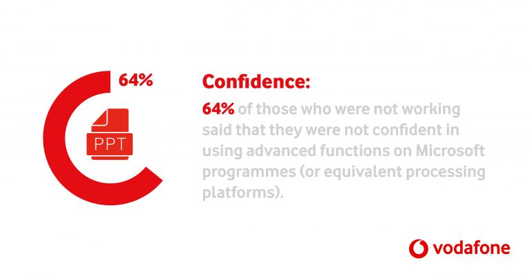 Vodafone Digital Divide Report Infographic_4_LinkedIn